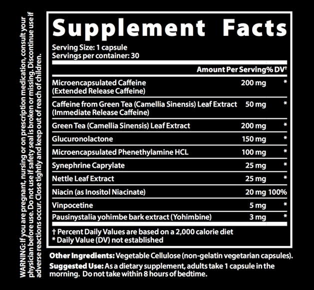 Supplement label facts reviews